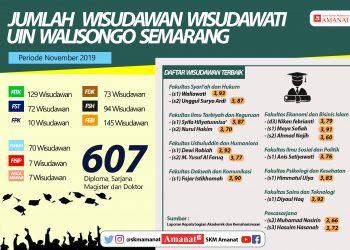 (Infografik: M. Hasib)