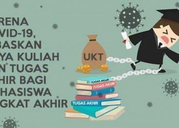 Ilustrasi Bebas Skripsi dan UKT (Change.org)